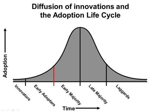 diffusion_of_innovations.jpg