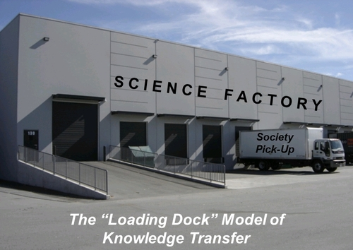 loading_dock_model_knowledge_transfer.jpg