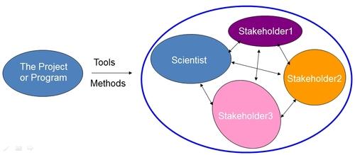 social_learning.jpg